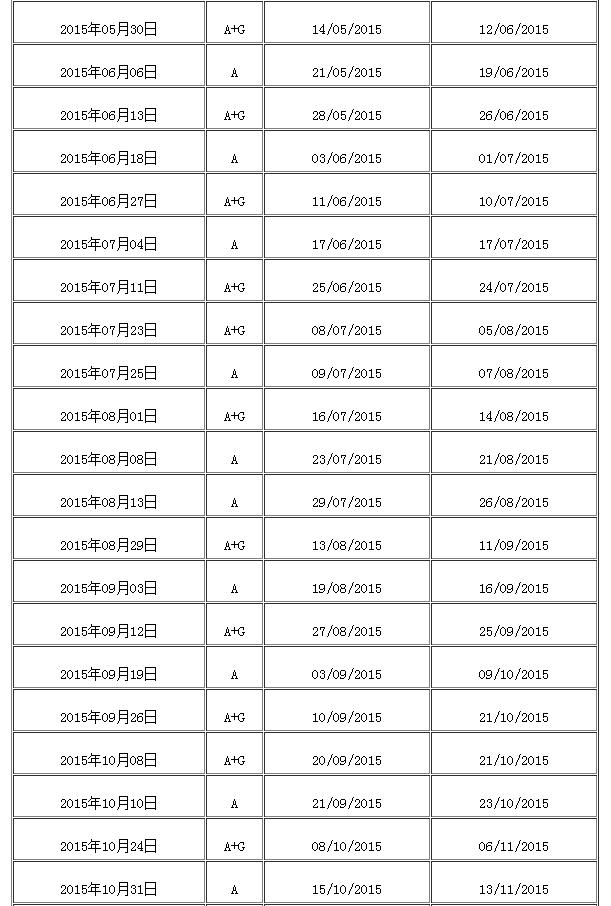 2015年雅思成绩查询时间表2