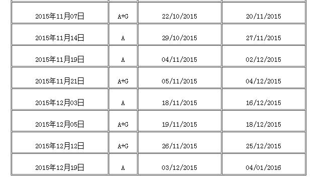 2015年雅思成绩查询时间表3