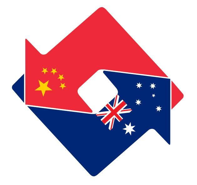 中澳自贸协定